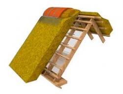 traditioneel dak